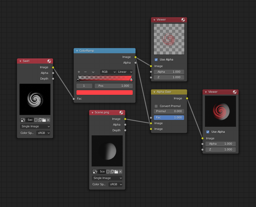 Color Ramp Node Blender Manual